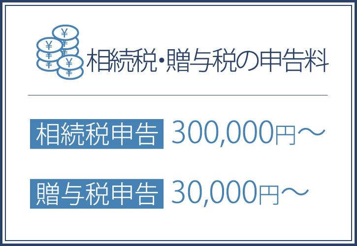 相続税・贈与税の申告料